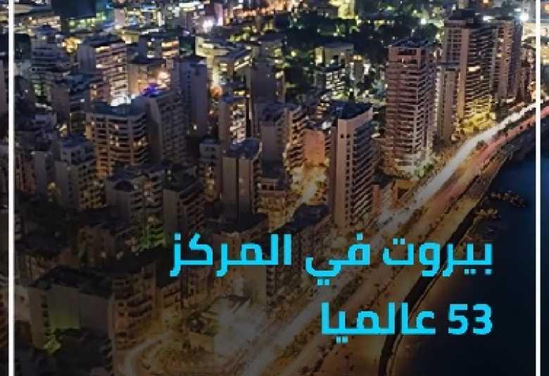 أغلى المدن 2019